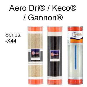Aero Dri® / Keco® / Gannon®
