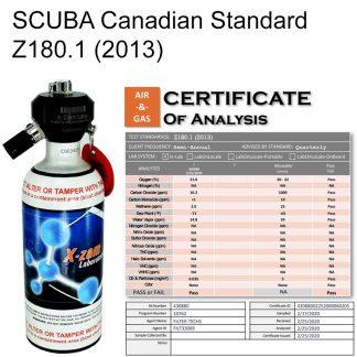 Canadian Standard Z180.1-00