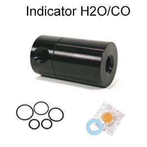 Indicator H2O/CO